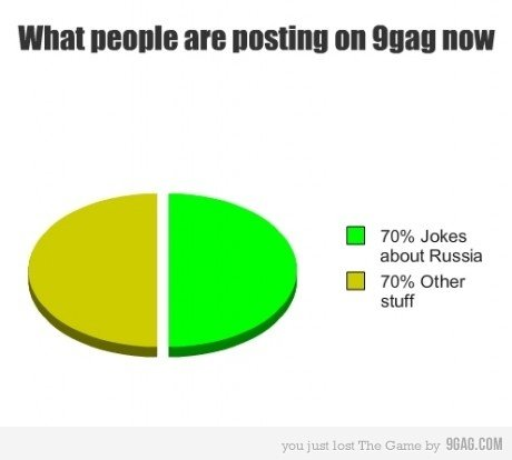 1002996 460s - another 9gag post :d