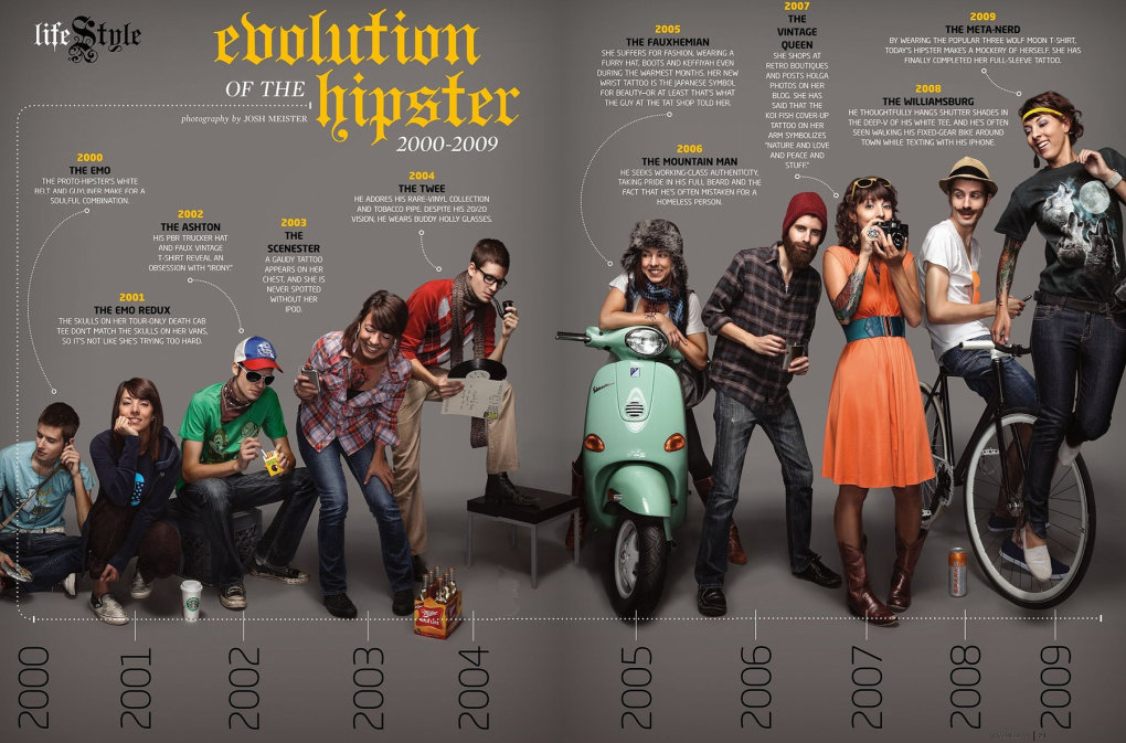 1295756942644 - evolution of the hipster
