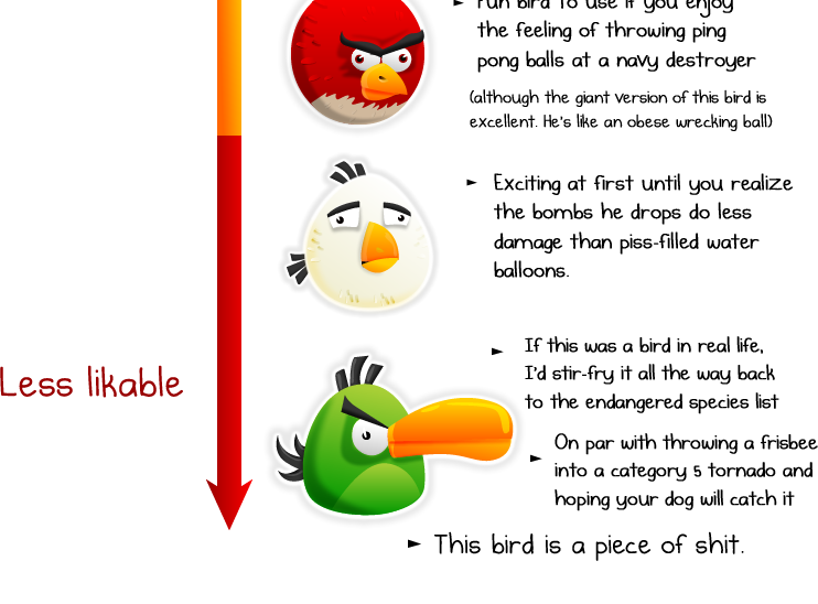 2 - the likability of angry birds.