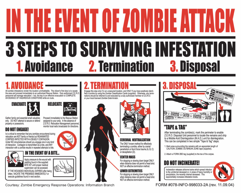 2e4t8 - 3 steps on how to survive a zombie infestation