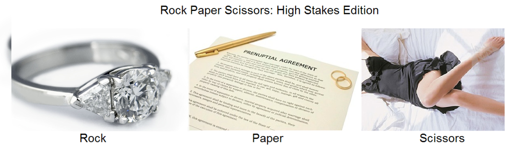 31 - rock paper scissors: high stakes edition