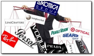 34319 - 6 secret monopolies you didn't know about