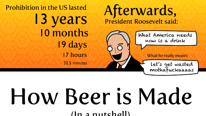4 - 20 things worth knowing about beer!