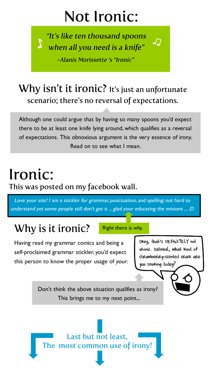 4 - the three most common uses of irony