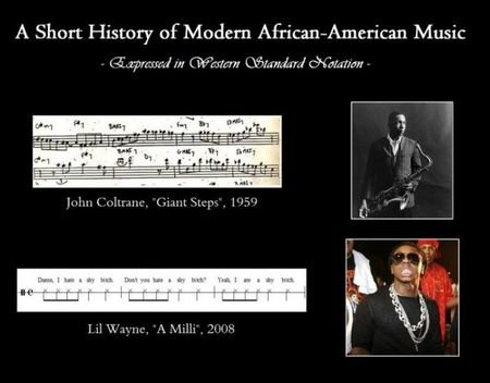 4gnwx - a brief history of african american music