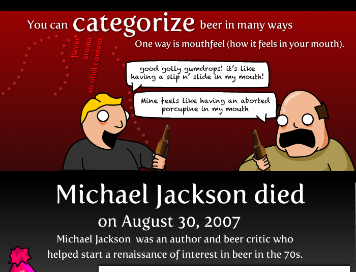6 - 20 things worth knowing about beer!