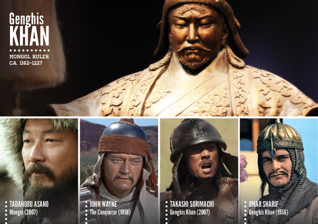 6hwx97f - historical figures as portrayed in film and tv
