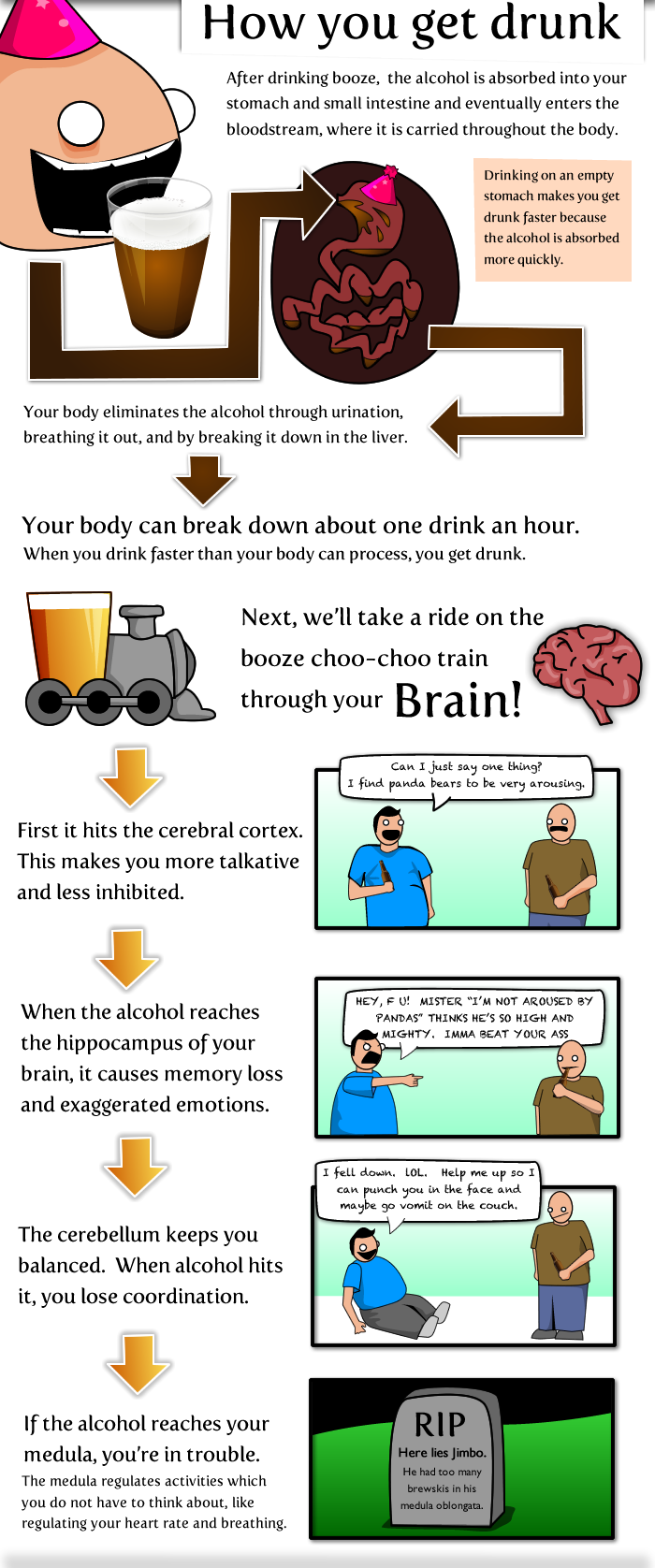 7 - 20 things worth knowing about beer!