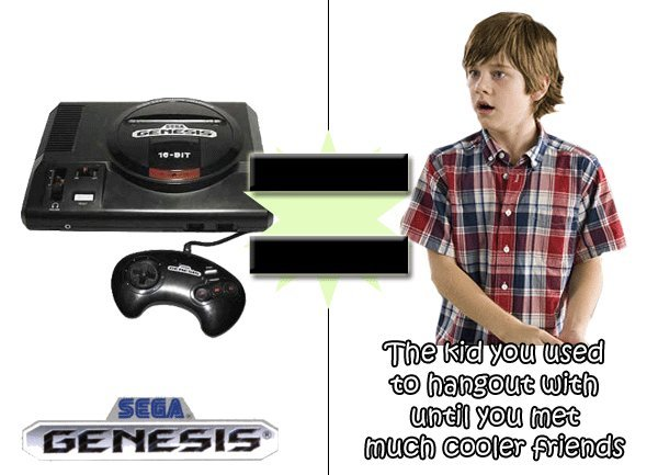 892260356757e54f27b31920e7d707a2 - 10 consoles and their human equivalents