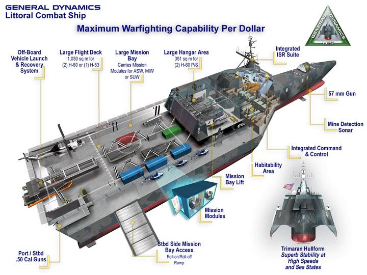 boat8 - new warship.the u.s.s. independence  (lcs-2)