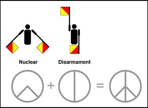 peace - the truth behind the peace symbol