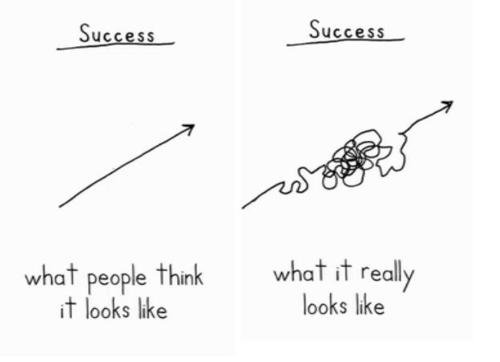 success - some of the most powerful inspirational quotes and pictures