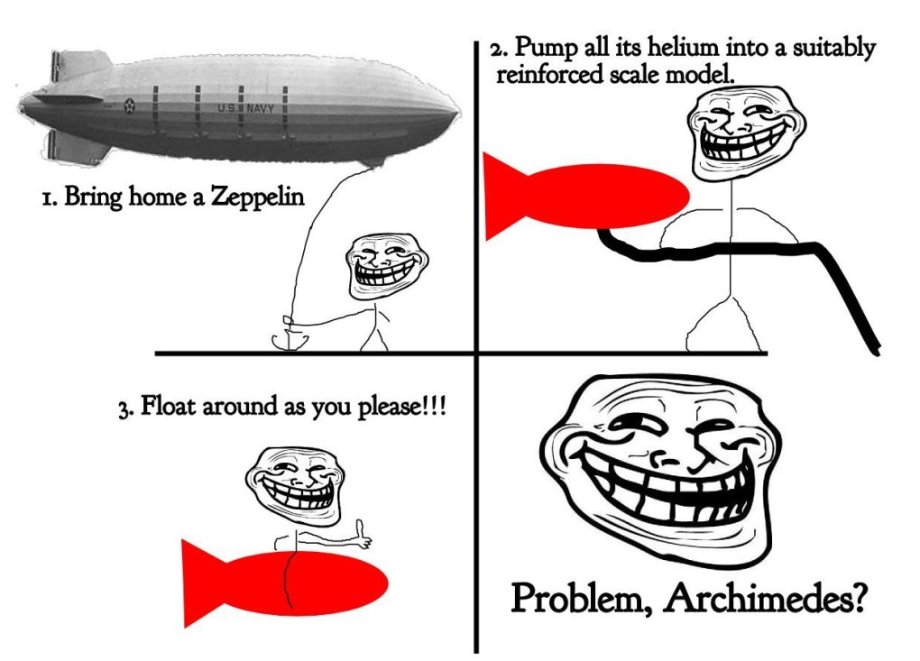 archimedes - more troll science