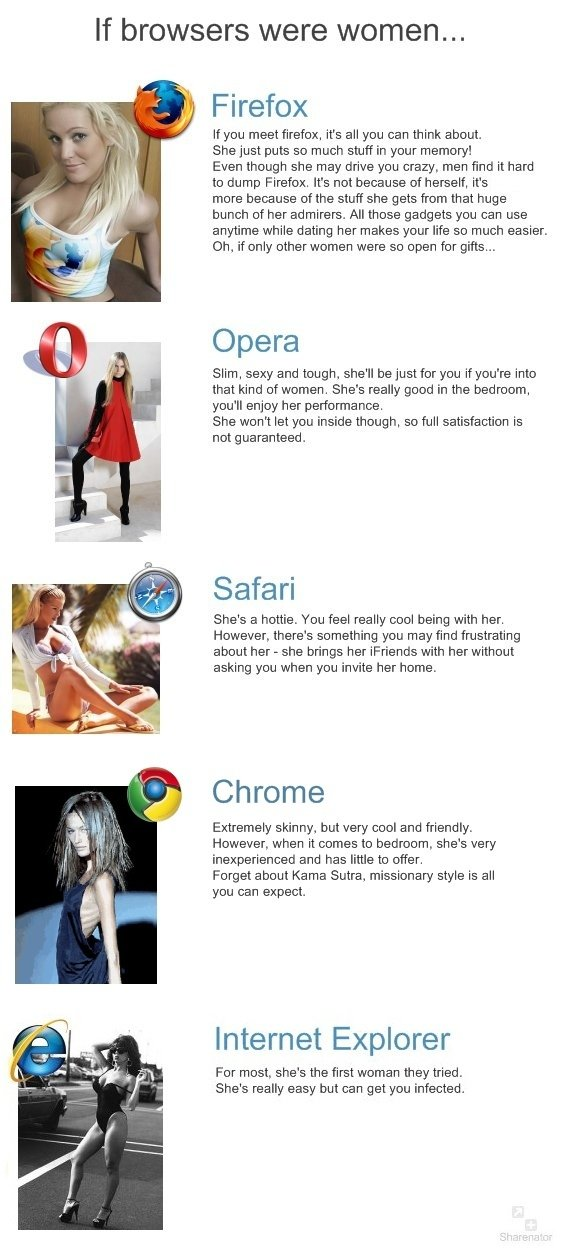 browsers - if browsers were women