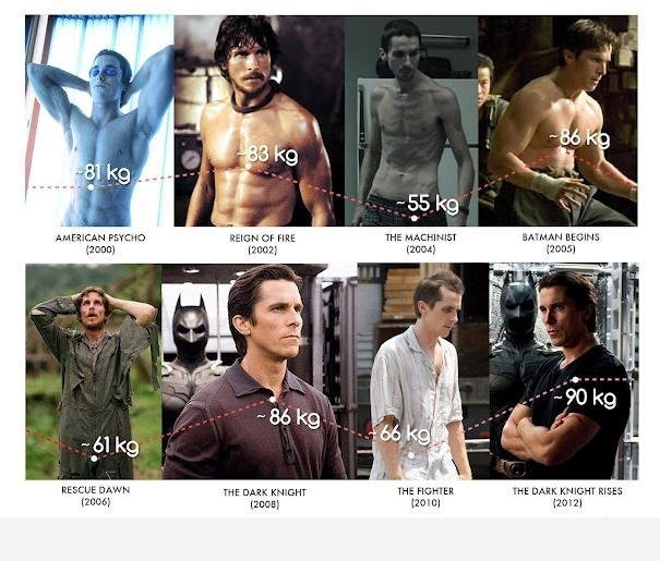 christian bales physical transformations from really dedicated actor