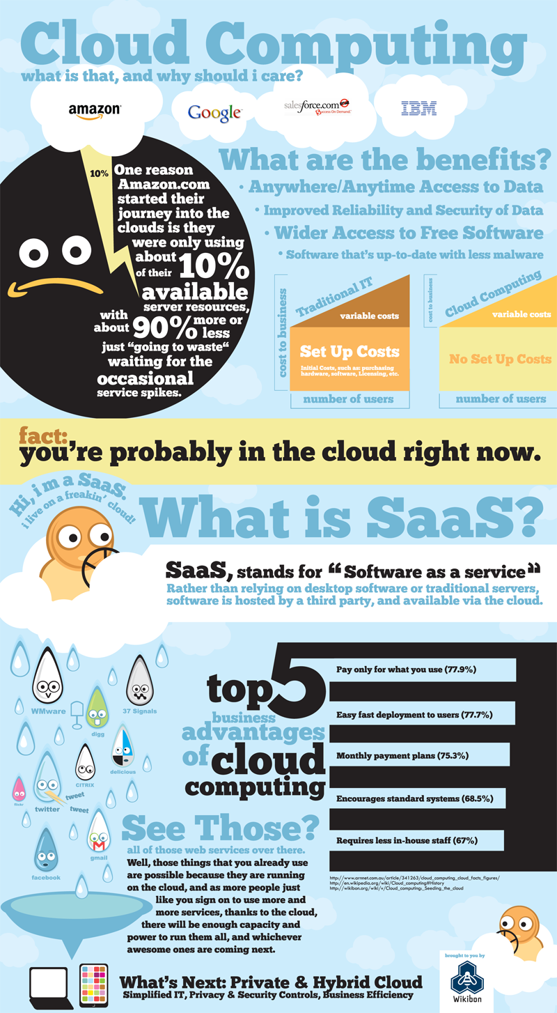 cloud 8002 - what is cloud computing? [infographic]
