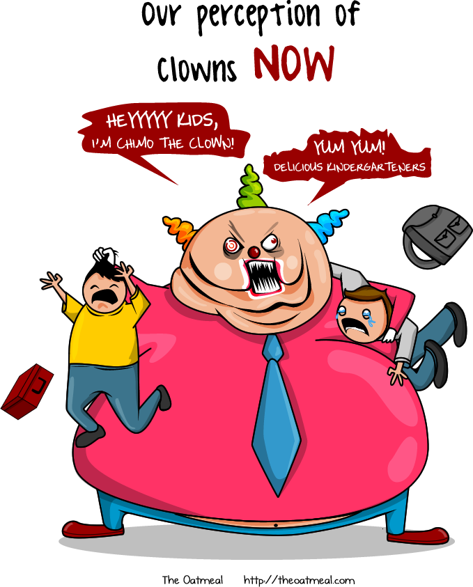 clowns2 - minor differences part 3