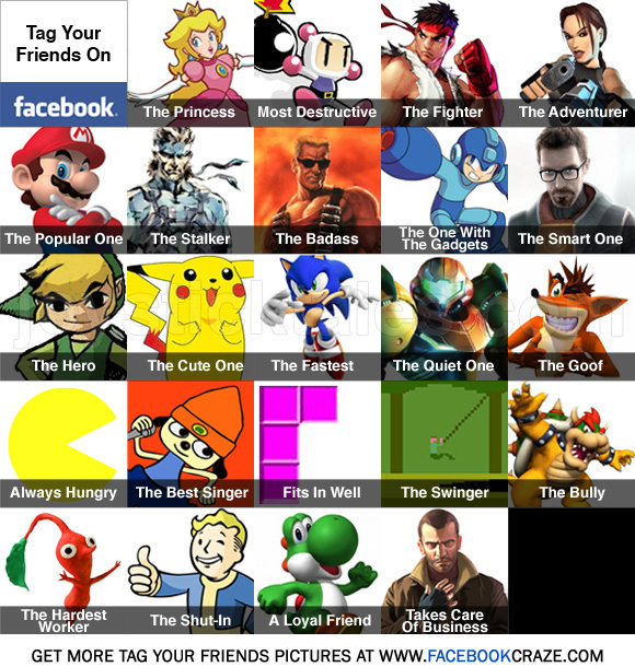 computer game characters taggable facebook chart