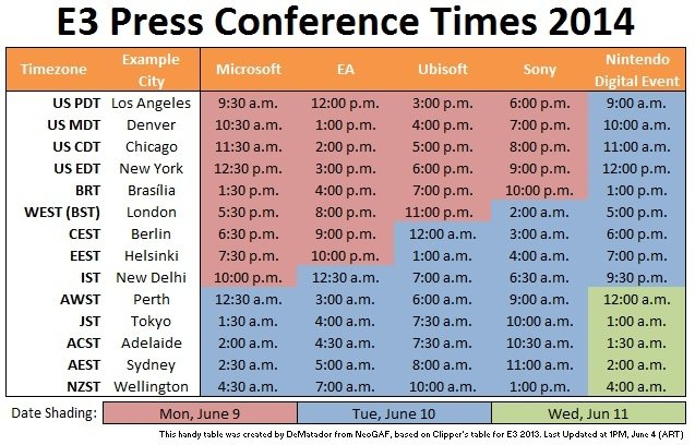 conference times location