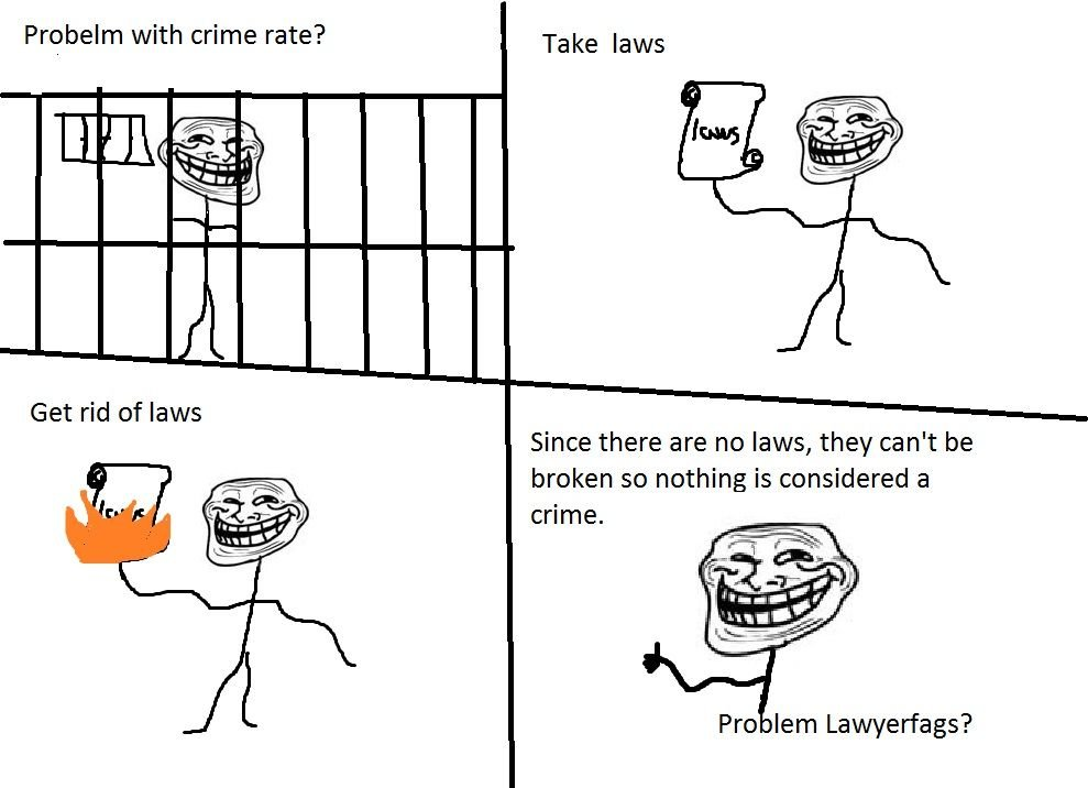 crime20rate - more troll science