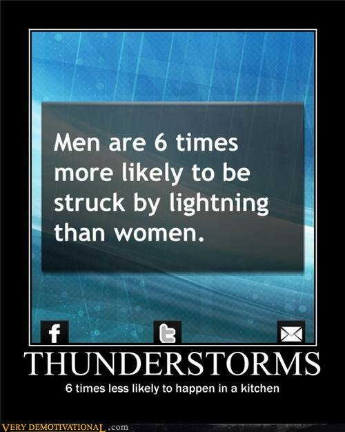 demotivational posters thunderstorms