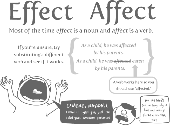 effect - 10 words you need to stop misspelling