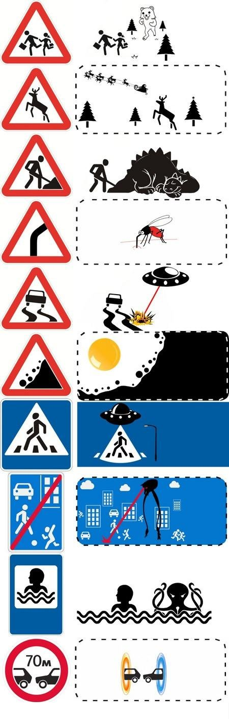 explanation road signs