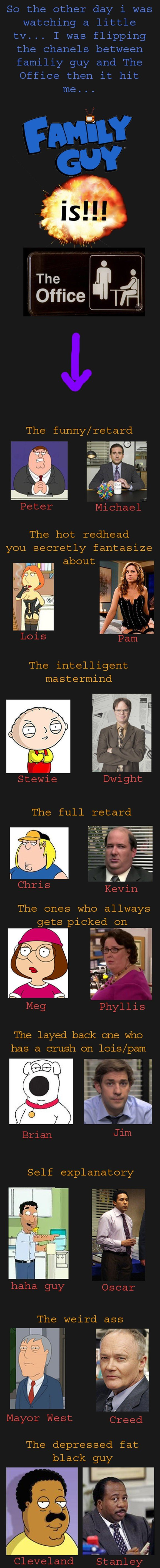 fgoffice - family guy = the office