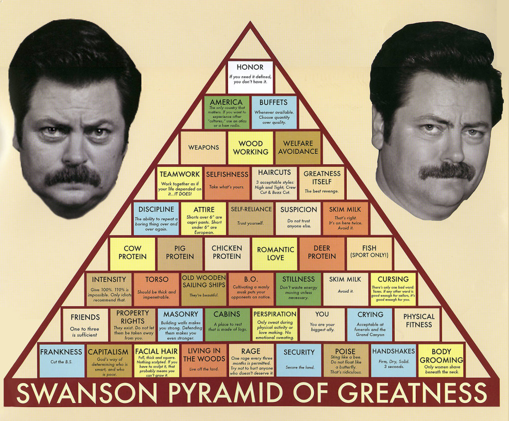 found ron swanson pyramid greatness motivating
