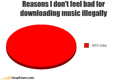funny graphs downloading illegally