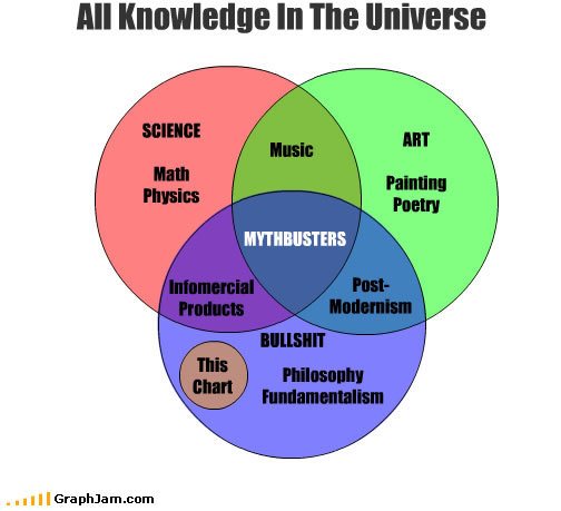 funny graphs knowledge universe