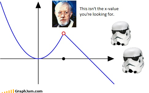 funny graphs move along