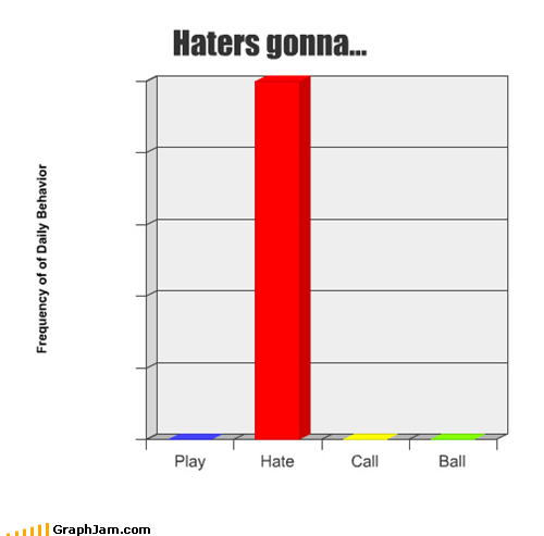 funny graphs players gonna play