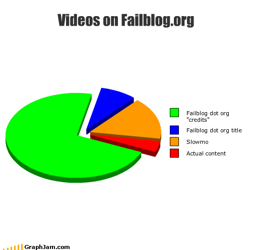 funny graphs17 - prepare to be amused