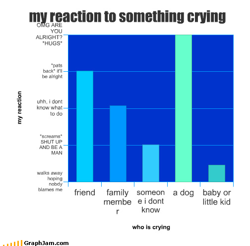 funny graphs22 - prepare to be amused