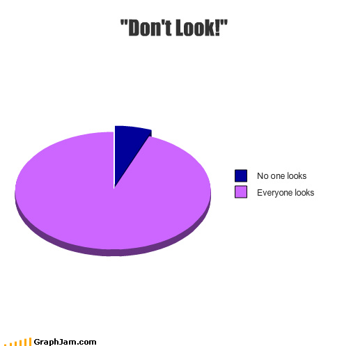 funny graphs25 - prepare to be amused
