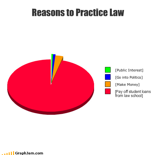 funny graphs30 - prepare to be amused