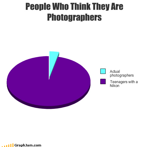 funny graphs32 - prepare to be amused
