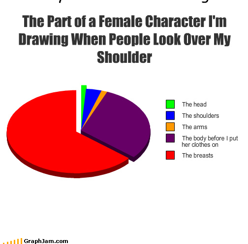 funny graphs400 - prepare to be amused