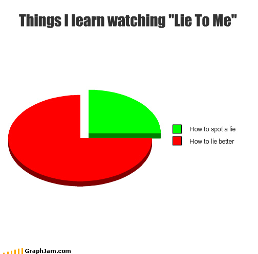 funny graphs47 - prepare to be amused