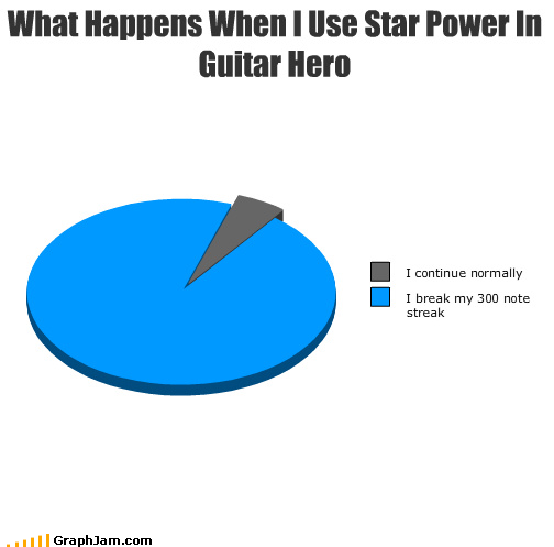 funny graphs480 - prepare to be amused