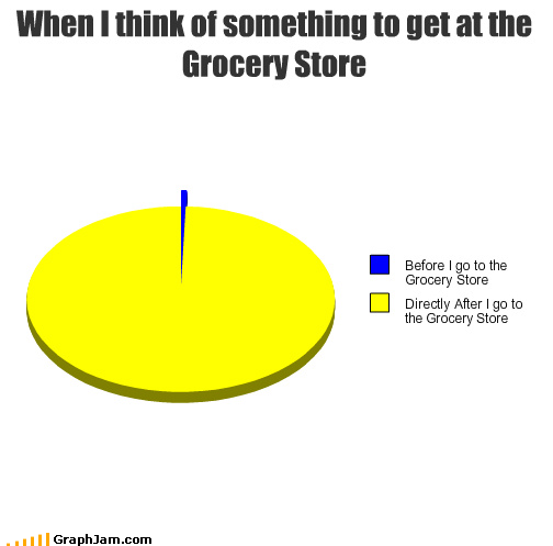 funny graphs55 - prepare to be amused