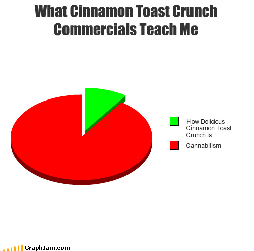 funny graphs56 - prepare to be amused