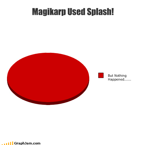 funny graphs71 - it's another funny post