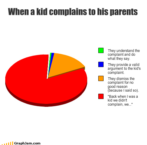 funny graphs74 - prepare to be amused