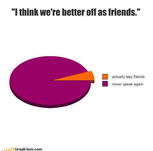 funny graphs84 - prepare to be amused