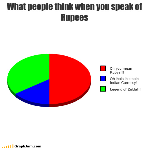 funny graphs85 - prepare to be amused