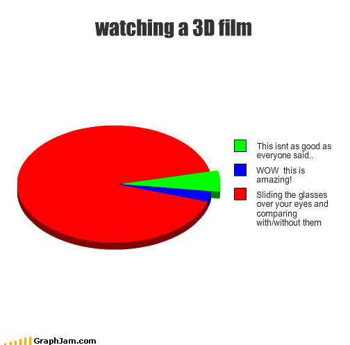 funny graphs86 - prepare to be amused