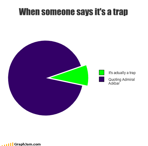 funny graphs91 - prepare to be amused