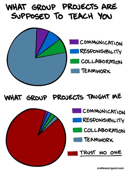 group projects what they teach